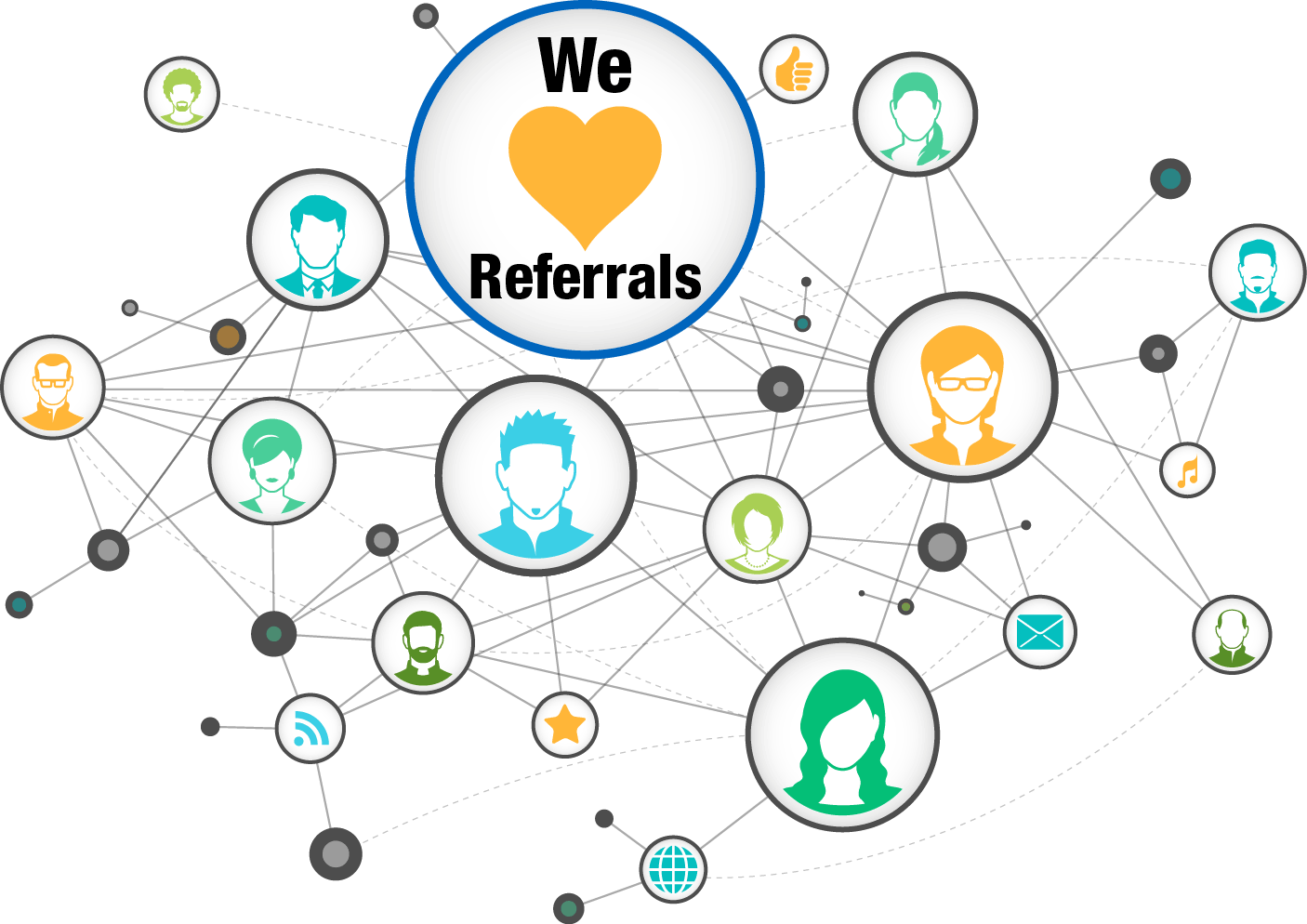 Vendor Partner Referral